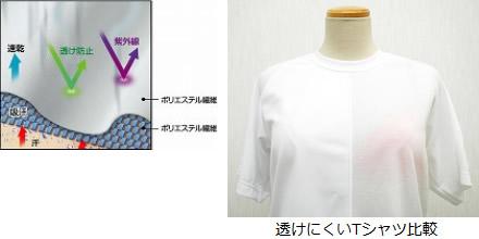 透けにくいTシャツ比較